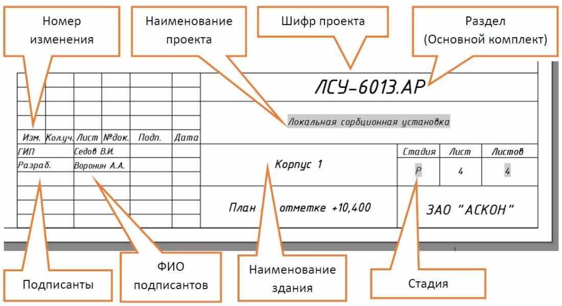 Стандарт штампа